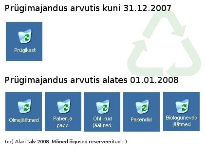 failijaatmete_sorteerimine_2008.jpg